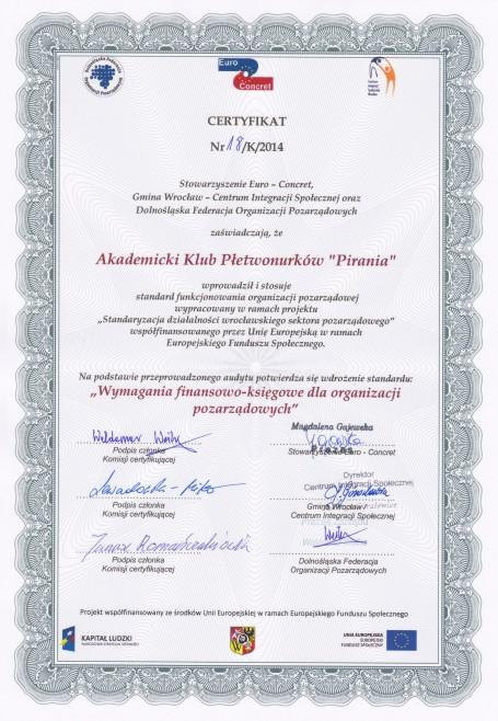 Certyfikaty dla Piranii.